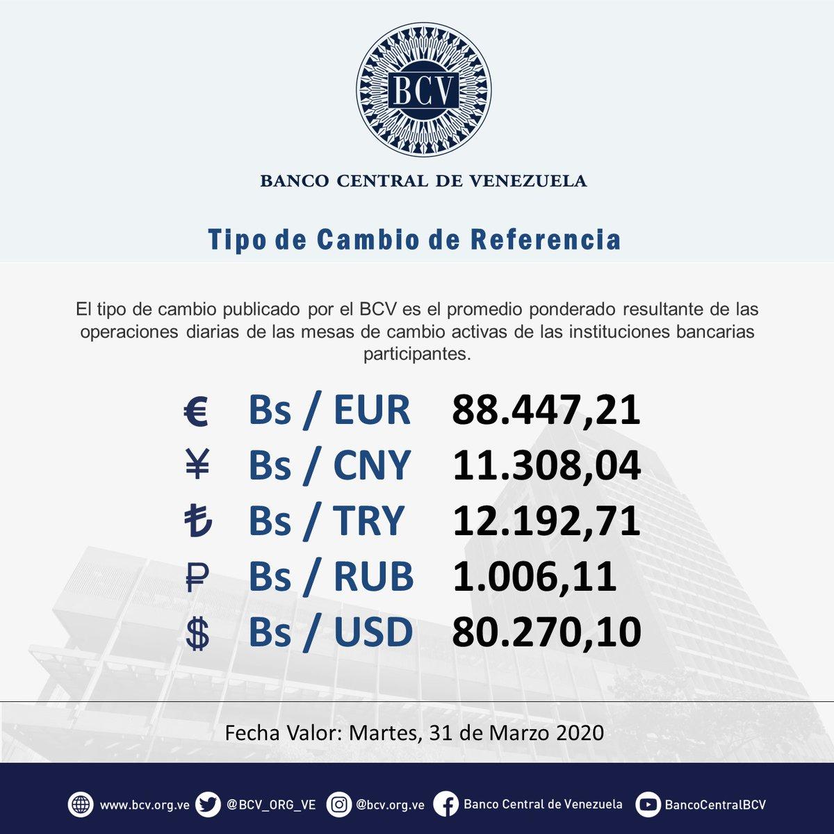 Atención|| El tipo de cambio publicado por el BCV es el promedio ponderado de las operaciones de las mesas de cambio de las instituciones bancarias. Al cierre de la jornada del lunes 30-03-2020, los resultados son:  #MercadoCambiario #BCVpic.twitter.com/0Sbggz8dT7