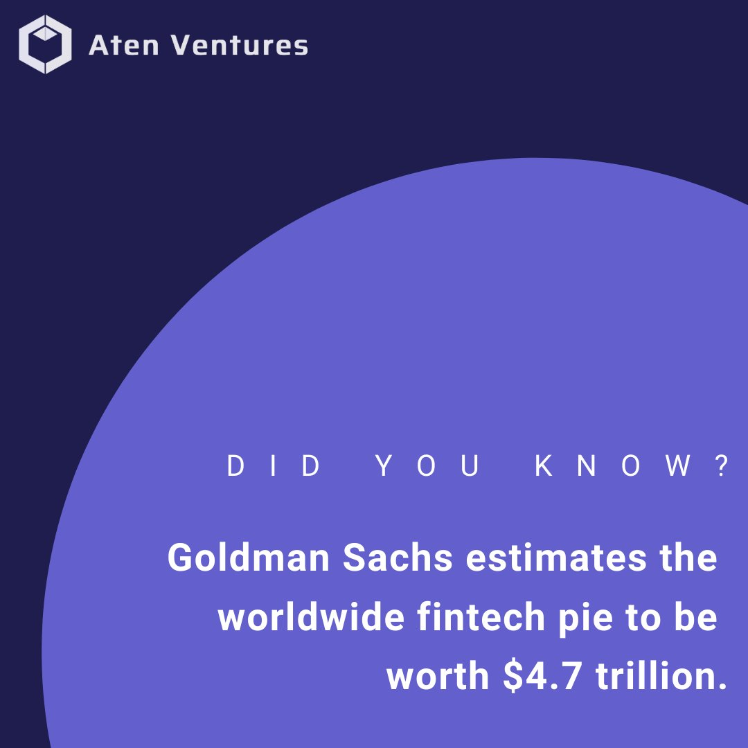 Fintech is financial technology; a digital revolution. It's about major changes to asset management, business and personal loans, fund raising, money transfers, and the way we invest.  #AtenVentures #TechnologyDevelopment #GrowthMarketing #Fintech #Factspic.twitter.com/qJXSXQgLoh