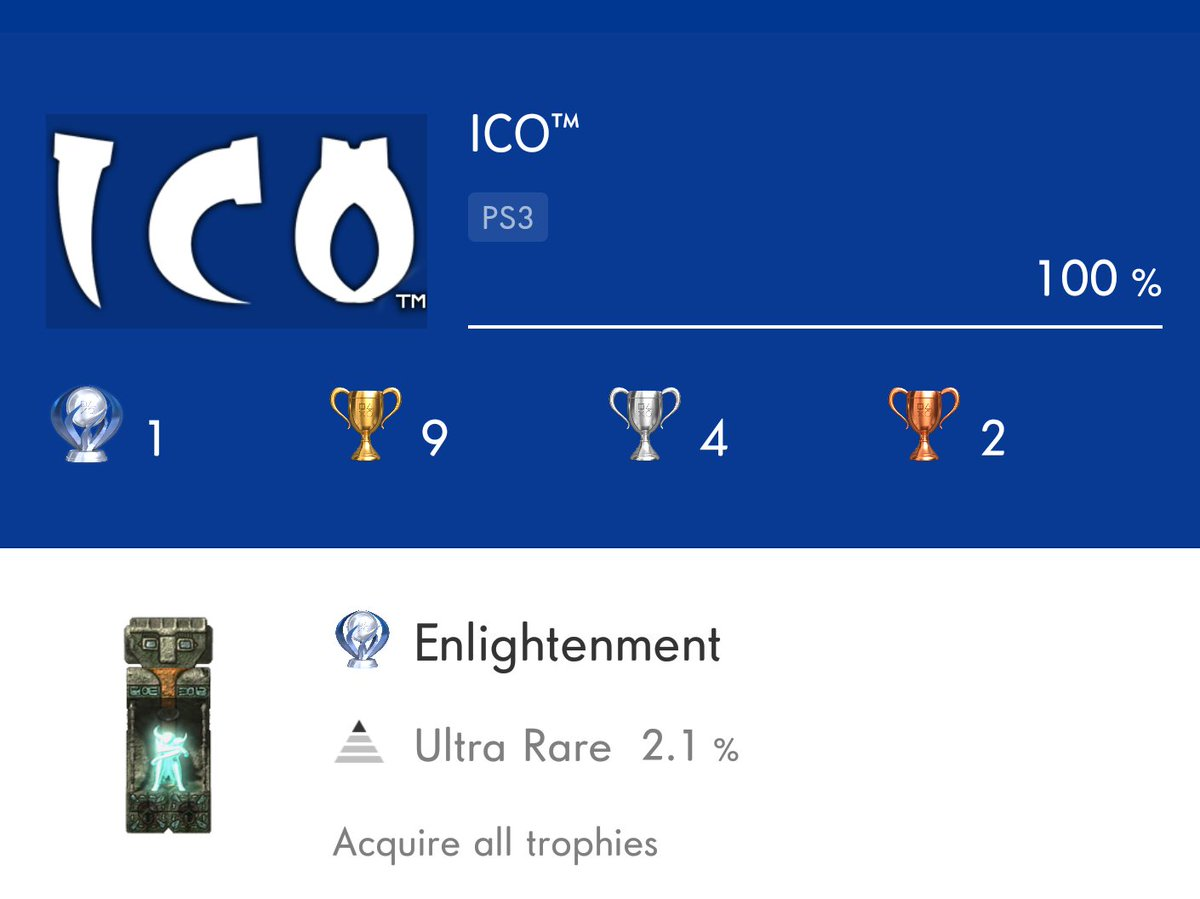 I SUCCESSFULLY SPEEDRAN #ICO. HOLY SHIT.  Ive been in the mood for a replay for eons now & figured... why not tackle the last trophies I needed?   I adore this game (& this series) so darn much. Im still hoping for a proper remake, and this gem of a game truly deserves it.  1/3 pic.twitter.com/XR8qtysZ3Q