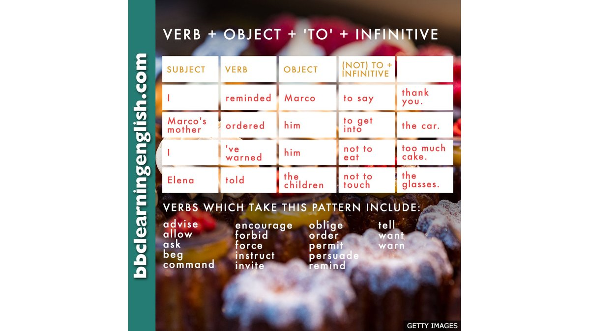 We're talking #verb + object + full #infinitive! Which #verbs take this pattern? Find out here! And if you think you know your verb patterns well, test yourself in our online #quiz: The Grammar Gameshow! Watch here: https://bbc.in/2QXUCPd  #bbclearningenglish #elt #speakenglish pic.twitter.com/wjCa4YzRaH