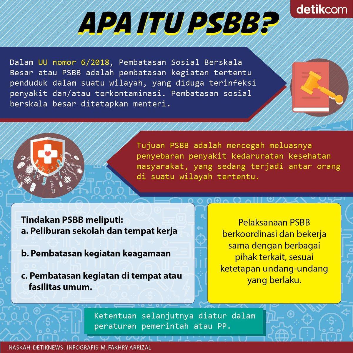 Pembatasan Sosial Berskala Besar - PSBB