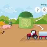 Image for the Tweet beginning: Le biogaz agricole expliqué à