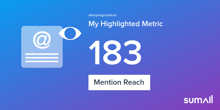 My week on Twitter 🎉: 1 Mention, 183 Mention Reach. See yours with https://t.co/hujEL4yMW7 https://t.co/Atm9sqZWsy