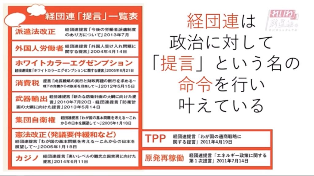 経団連 消費 税