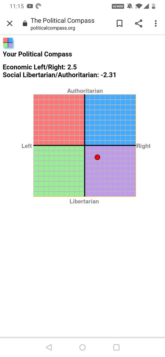 Seems about right #politicalcompass pic.twitter.com/A1rFpknrHb