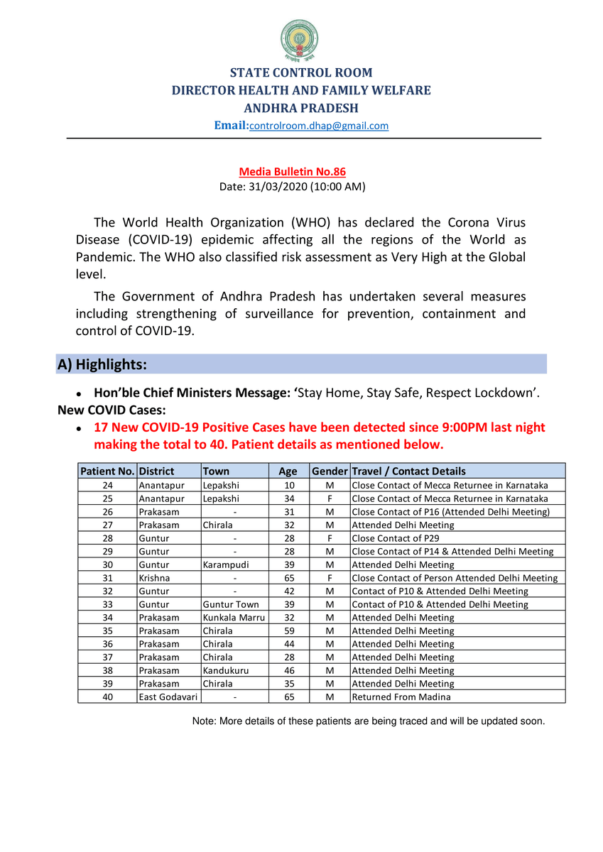 #BIGBREAKING - 17 new #COVIDー19 cases registered in #AndhraPradesh.  #Vijayawada #Vizag #prakasam #EastGodavari #Guntur #Ananthapur #nellore #APFightsCorona #corona #covid #SocialDistancing #SocialDistancingNow @AndhraPradeshCM @ysjaganpic.twitter.com/B3sdWZAk1n