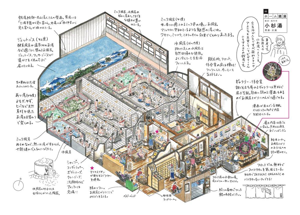 普段は東京・高円寺にある小杉湯(@kosugiyu)で番頭をしつつ、銭湯を斜め俯瞰図的に描くなどイラストレーターの活動を行っています♨️銭湯図解シリーズは書籍にもなっていますので、銭湯いきたいなあと思った方はよろしければどうぞ!!