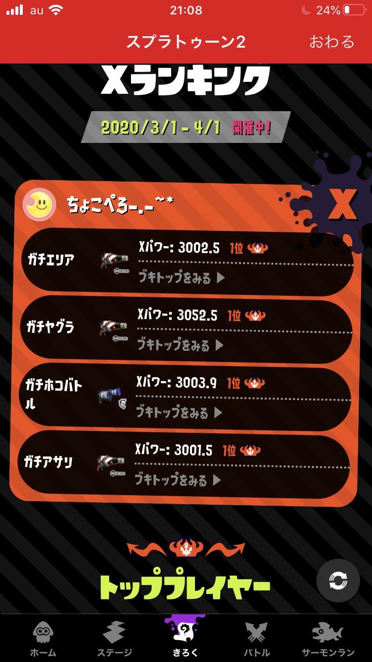 【スプラトゥーン2】歴代XP3000超えプレイヤーの一覧。これまで達成者は14人、最高パワーは3103