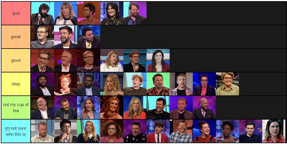 I'd like to preface this by saying, I'm Australian, and only know most of these people through watching hours worth of British game shows on YouTube. (Obviously I've still seen their other content too)  P.S. Whether or not you like him I'm surprised Jimmy Carr isn't on this list. pic.twitter.com/FeqUBuPyUI