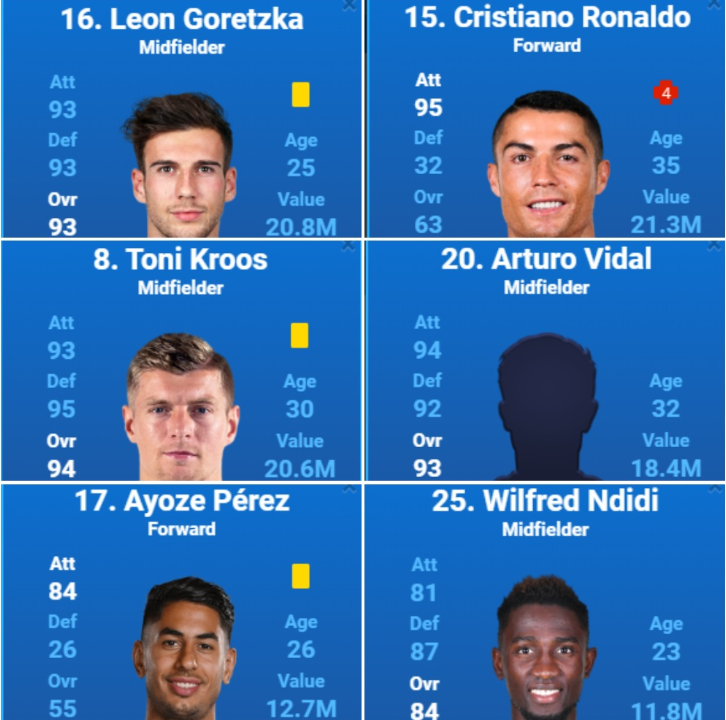These guys on market after heartbreaking 2 point loss. DM for more information. We dont want them on our team anymore. #sale #transfermarket #LCFCpic.twitter.com/rKvz0yEeHN