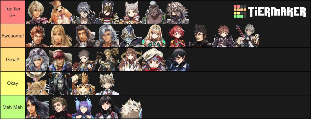 ace attorney characters tier list maker