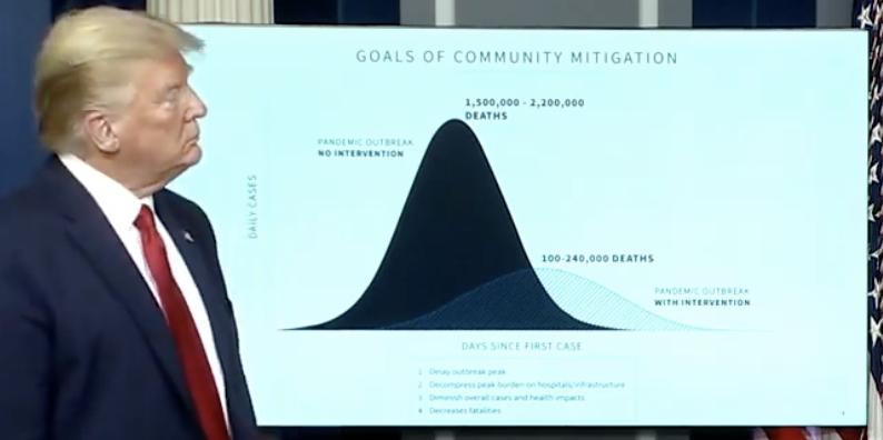 This White House briefing room slide lists as 'goals' 100,000 to 240,000 deaths. Breathtaking.