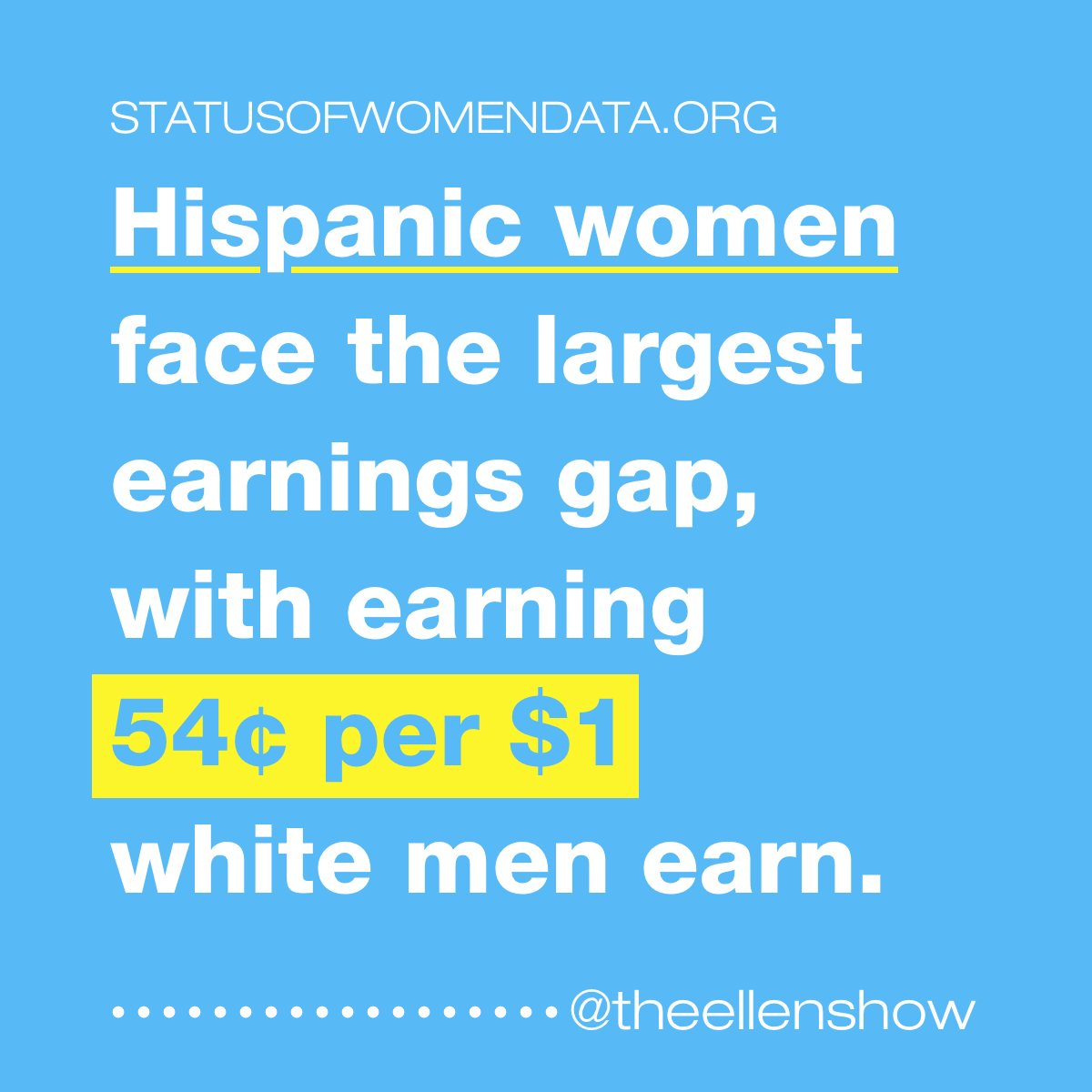 Today is #EqualPayDay . Can you imagine how you would feel if any of these facts applied to you?