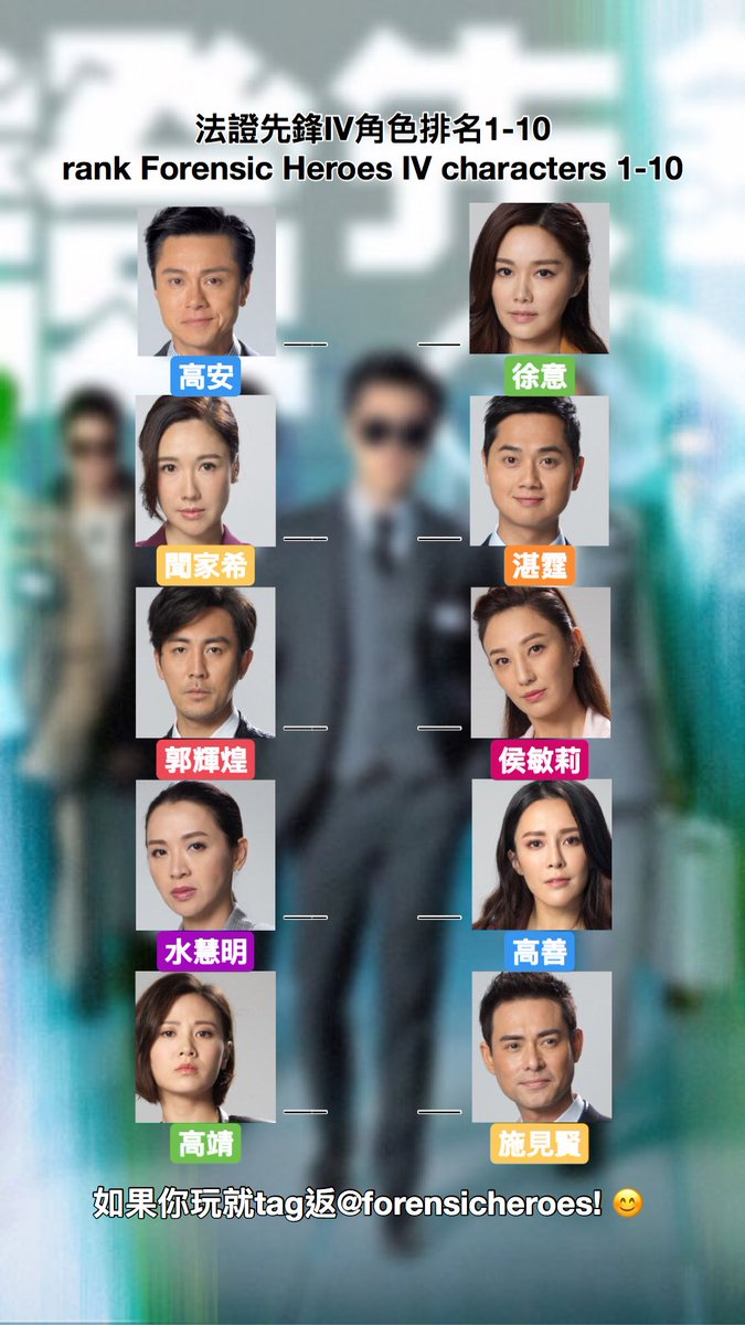 ˏˋ Tvb Dramas ˎˊ On Twitter Finale Of 法證先鋒4 Forensic Heroes 4 Everyone Is Too Calm Why S Ka Hei At The Mall Planning To Eat With Stan And Not Visiting Ko Ching Or