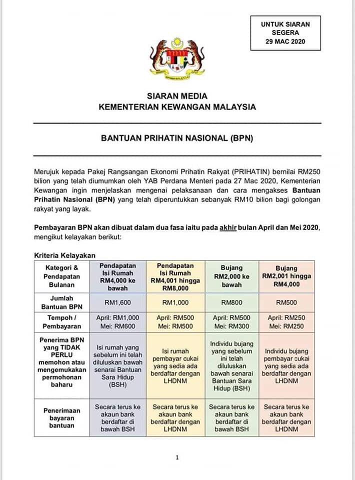 Thread By Bulanbintangkl Cara Permohonan Bantuan Prihatin Nasional Bersedia 1 April 2020 Jangan Cakap Tak Tahu Isi Plak Cara Cara Untuk Permohonan Baharu Bantuan Pr