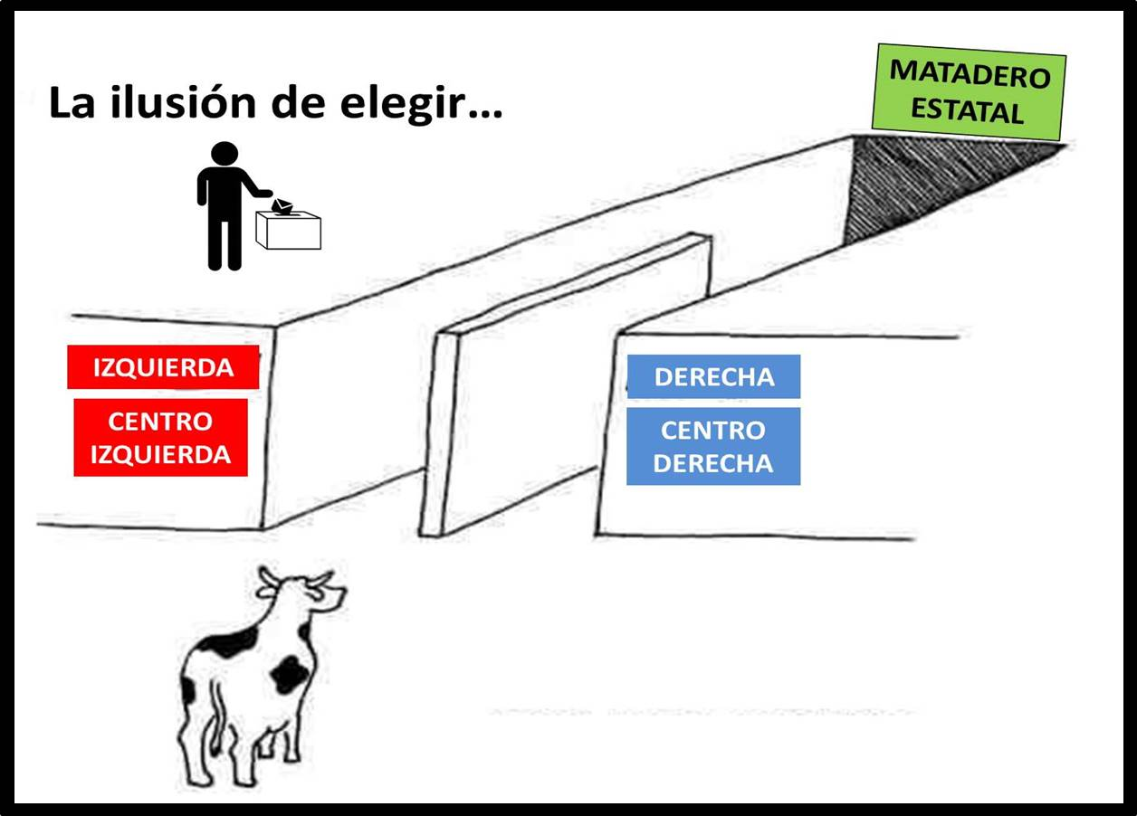 """Alternativa Liberal Torrijos على تويتر: """"#ParaQueSirveLaDerecha? para mantener en el redil a los que no van por la izquierda #ParaQueSirveLaIzquierda? para mantener en el redil a los que no van por la"""