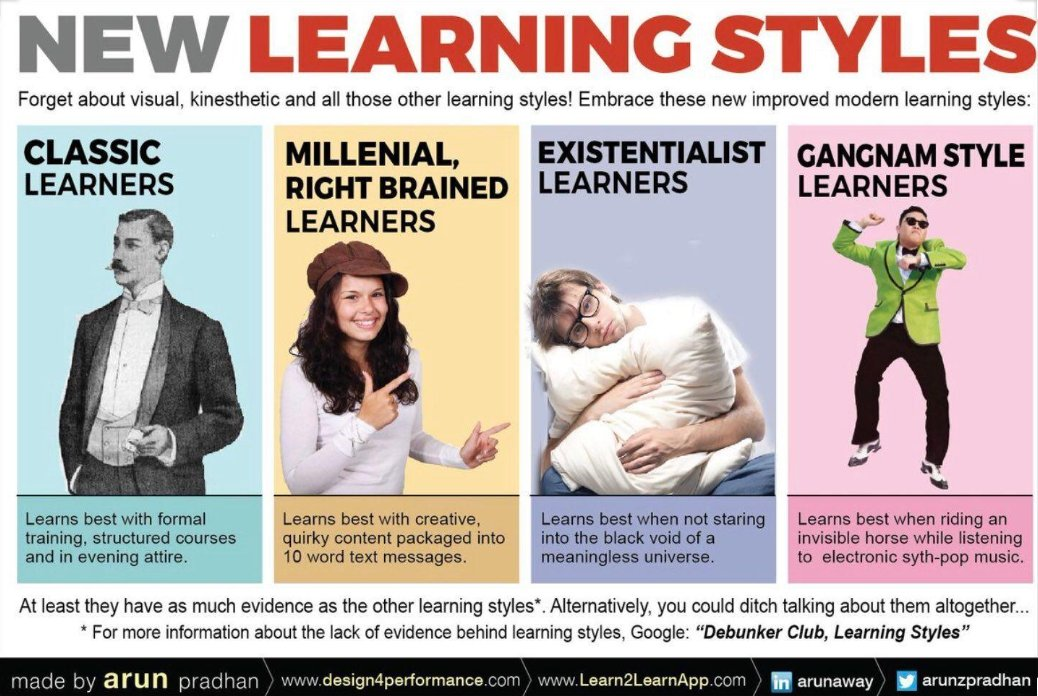 News just in... New Learning Styles discovered. via @ClubDebunker @arunzpradhan
