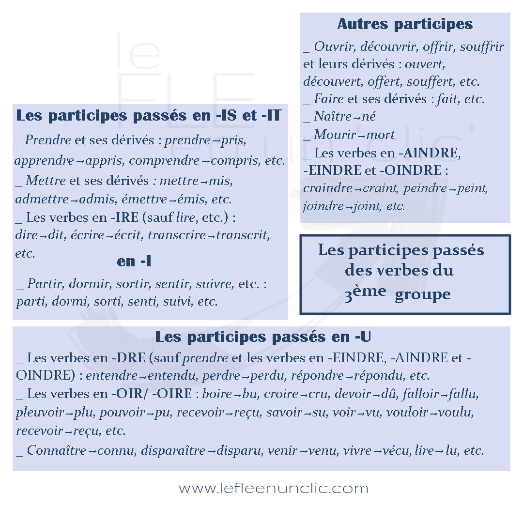 Le Fle En Un Clic On Twitter Conjugaison Grammaire Apprendrelefrancais Fle Francaislangueetrangere