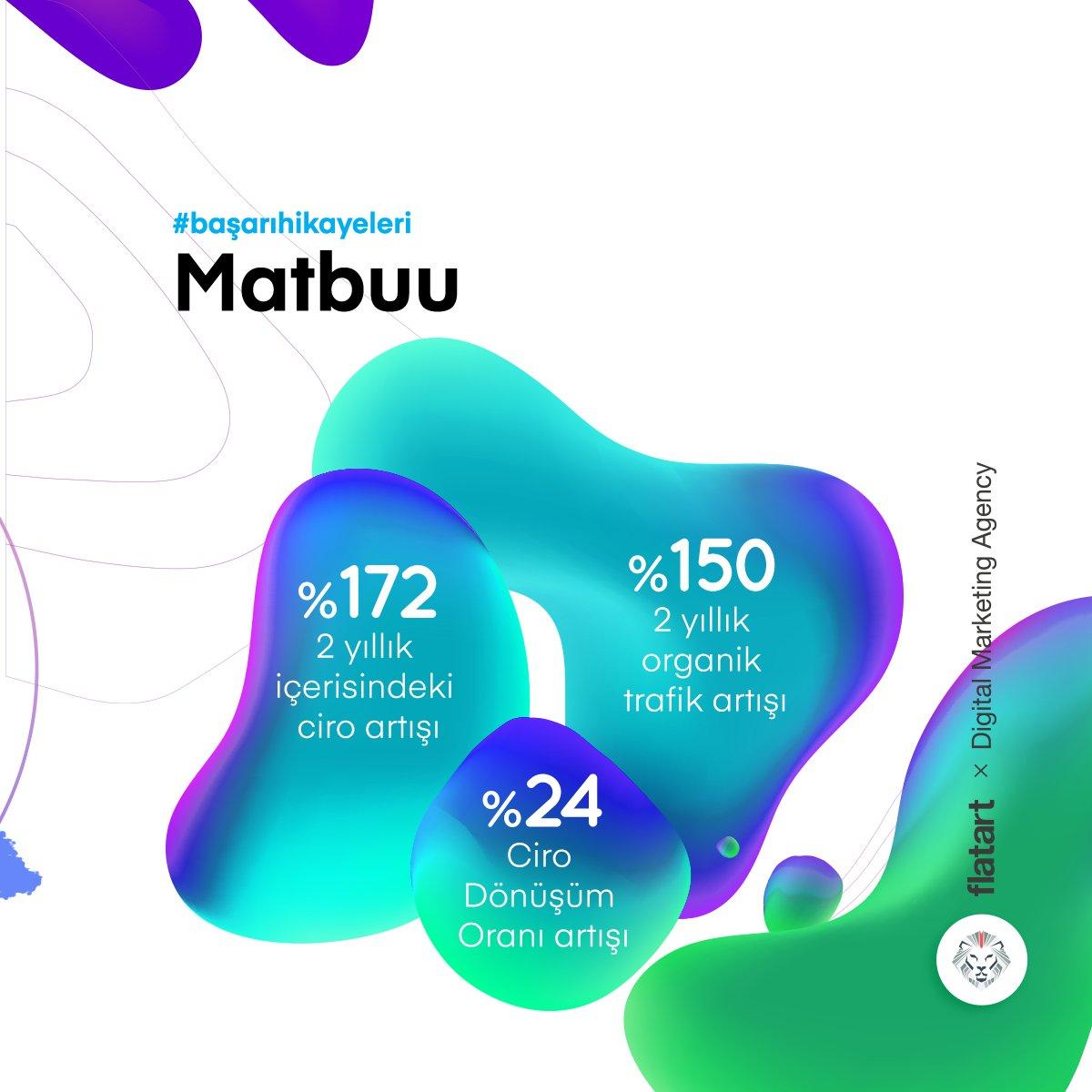 Matbuu'ya; 2 yıl içerisinde %172 ciro artışı, %24 Ciro dönüşüm artışı sağladık. Dijital pazarlama çözümlerimiz sayesinde; 2 yıllık organik trafik artışı oranını % 150 ye yükselttik.  Sonuç odaklı pazarlama stratejilerimiz ile mutlu markalar yaratmaya devam ediyoruz 🎯 https://t.co/mUHq11fsRJ