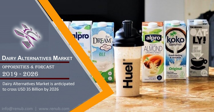 Dairy Alternatives Market is anticipated to cross USD 35 Billion by 2026   https://www.renub.com/dairy-alternatives-market-consumption-forecast-global-analysis-by-plant-based-milk-regions-companies-p.php  …  #DairyAlternativesMarket  #DairyAlternatives  #dairy  #Food  #Milk  #Soy  #Rice  #Almond  #Coconut  #Hemp  #nutrition  #MilkProducts  #beverages  #Health  #Healthcare  #MarketResearch  #DairyMarket