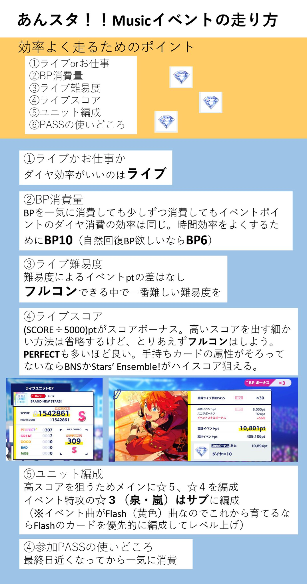 走り方 イベント あんスタ music