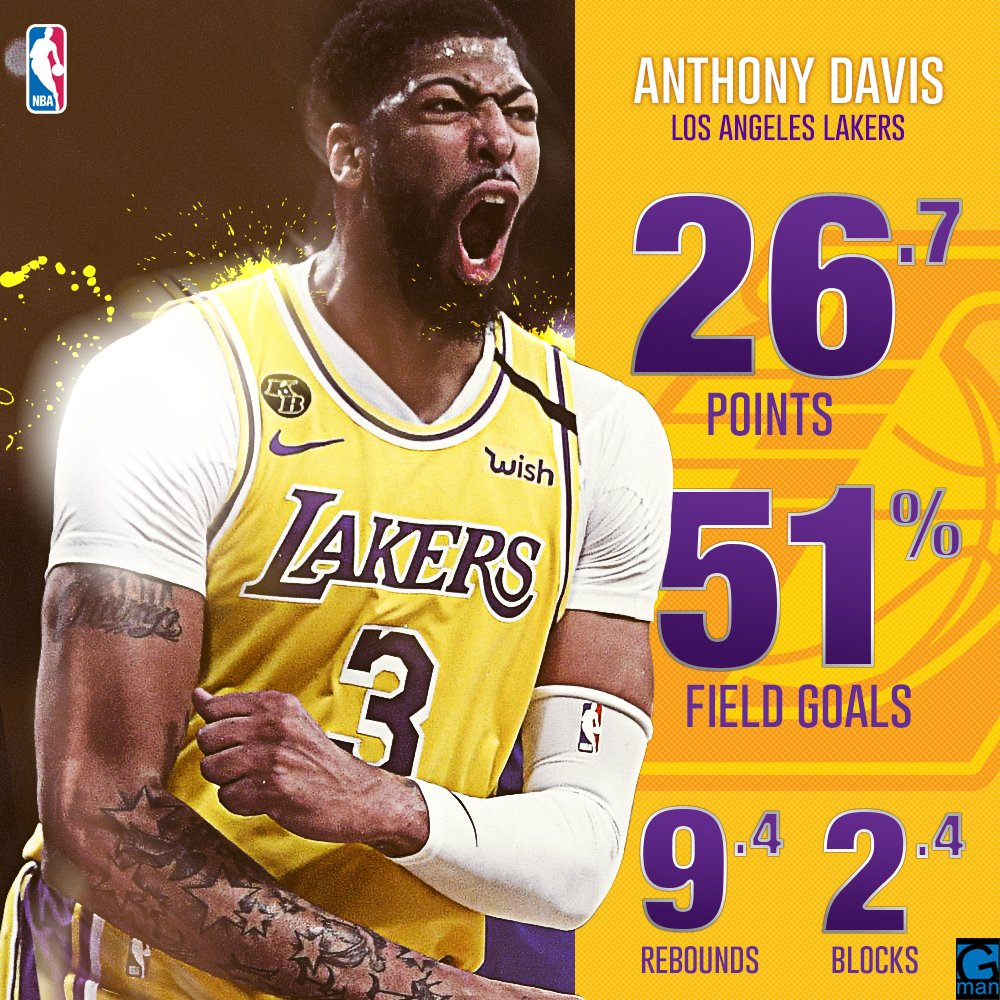 AD as advertised. Will he stay? #anthonydavis #thebrow #ad #mvp #allstar #lakers #lakersnation #lakersworld #lakersnews #lakersgraphics #nba #nbaedits #lakers4life #sportsedits #nbagraphics #graphicdesign #graphicdesigner #gman #gmangfxpic.twitter.com/5oAtEzcviQ