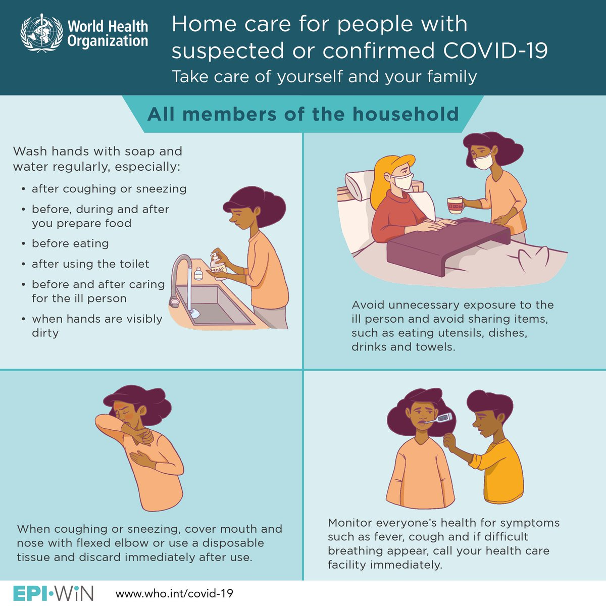 World Health Organization Who On Twitter When Coughing Or Sneezing All Members Of A Household With People With Suspected Or Confirmed Covid19 Should Cover Mouth And Nose With Flexed Elbow Or Use