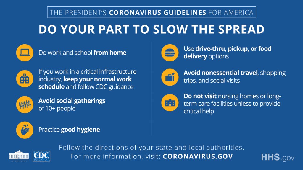 Together, we can slow the spread of #COVID19. Here are the most recent guidelines for Americans from the @WhiteHouse and @CDCgov. #coronavirus