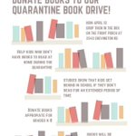 Image for the Tweet beginning: Have K-8 books? Donate them