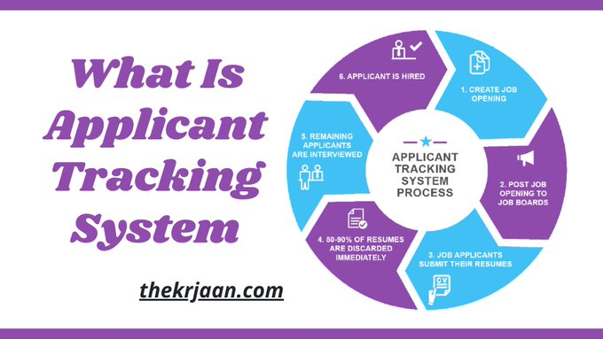 What Is Applicant Tracking System | Benefits Of ATS