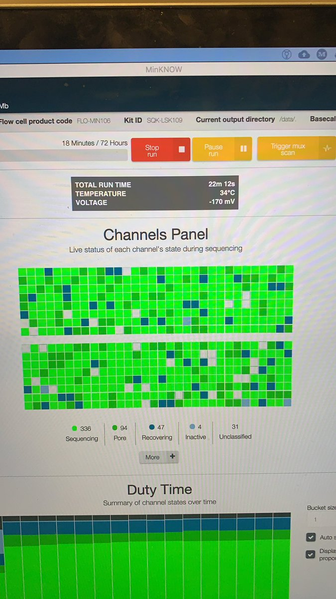 Another 46 @nanopore covid-19 genomes on to aid epidemiological studies as part of CogUK #WeAreUoN
