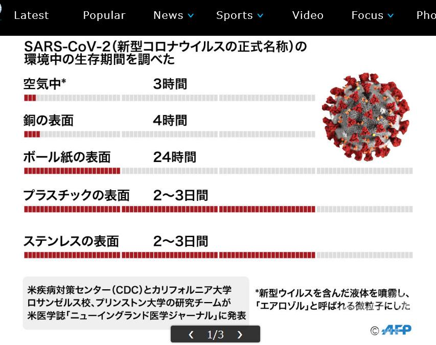 新型 コロナ ウイルス 鳥取 県 新型コロナウイルス感染症(COVID-19)特設サイト/新型コロナウイルス感...