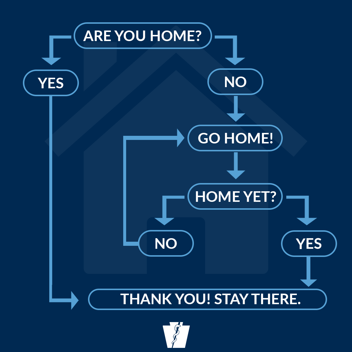 If you don't have to leave home, don't. #StayHomePA #StayCalmStayHomeStaySafe