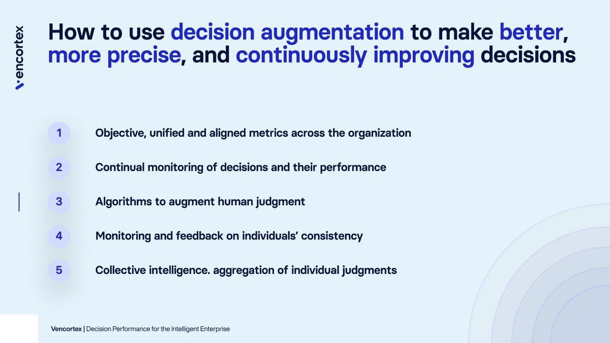 Meet decision augmentation! #hybridintelligence #vencortex #ArtificialIntelligence #intelligententerprise  @DominikDellerm2 @SAP_Accelerator @KPMG @Capgemini  @CapgeminiInvent @BCGpic.twitter.com/Nu0QxXXXI8