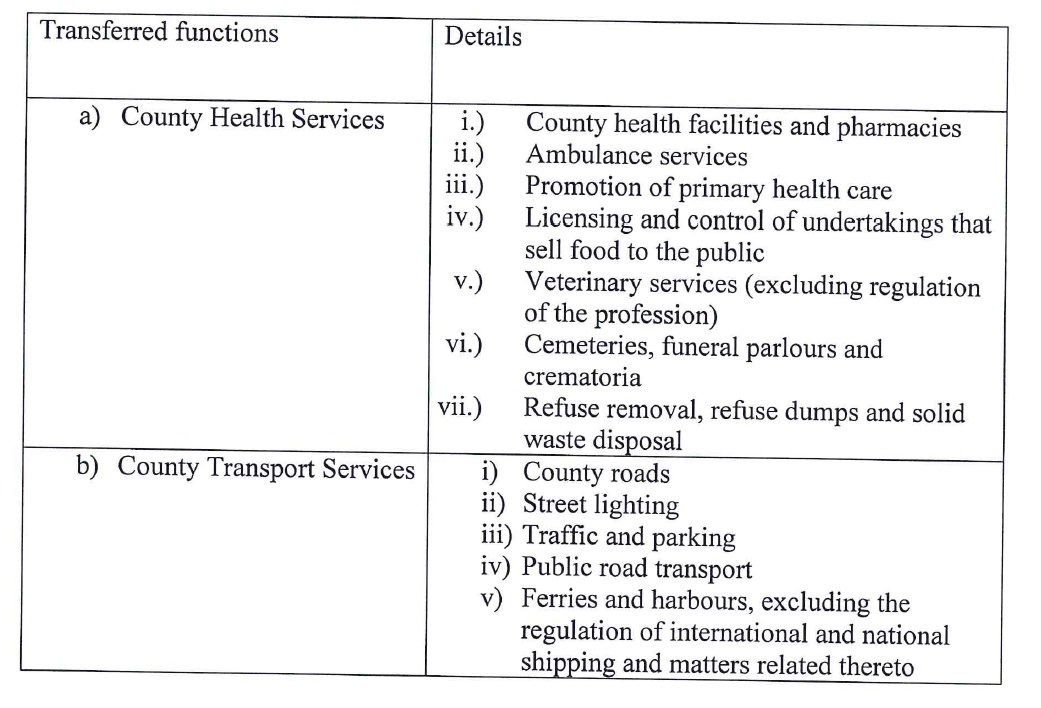 The following functions are what we know that the Nairobi City County transferred to the National Government pic.twitter.com/xCfPBGae7a