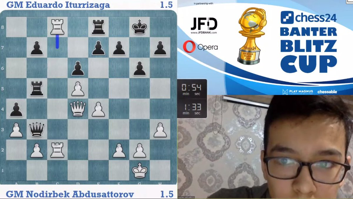test Twitter Media - After 3 draws Abdusattorov takes a 2.5:1.5 lead! https://t.co/FCl1LAtlE9  #c24live #BanterBlitzCup https://t.co/LSbqCIuI9E