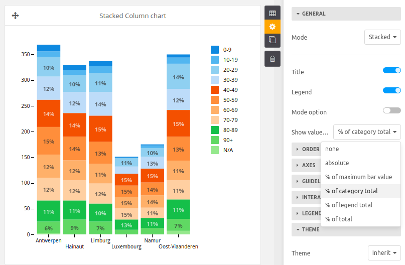 New display values for bar & column charts
