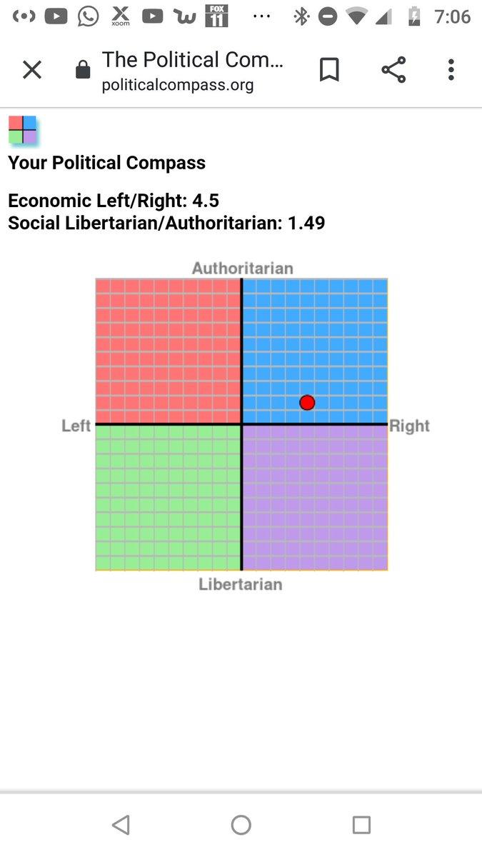Ya hicieron su test de #politicalcompass? https://www.politicalcompass.orgpic.twitter.com/GF1x0KOMe7