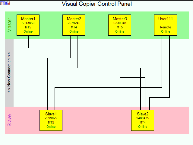 Visual Copier Remote Sender MT4 - utility for MetaTrader 4 https://www.mql5.com/en/market/product/47944… #mql4 #mt4pic.twitter.com/SRHMhcSHQs