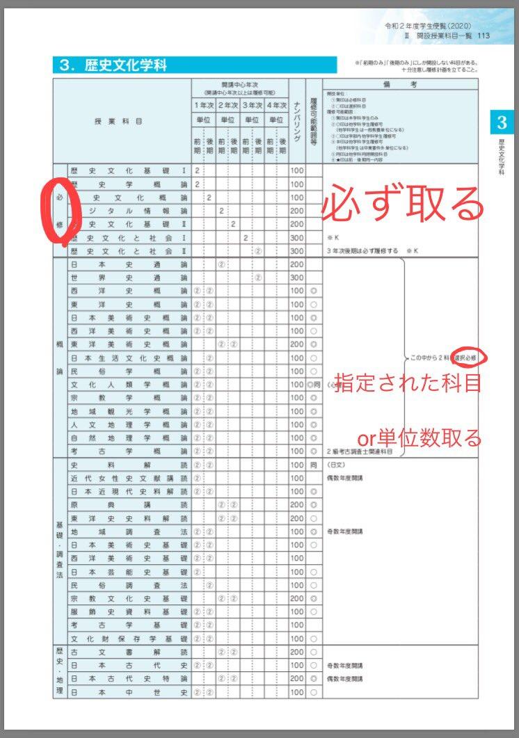 昭和 女子 大学 シラバス