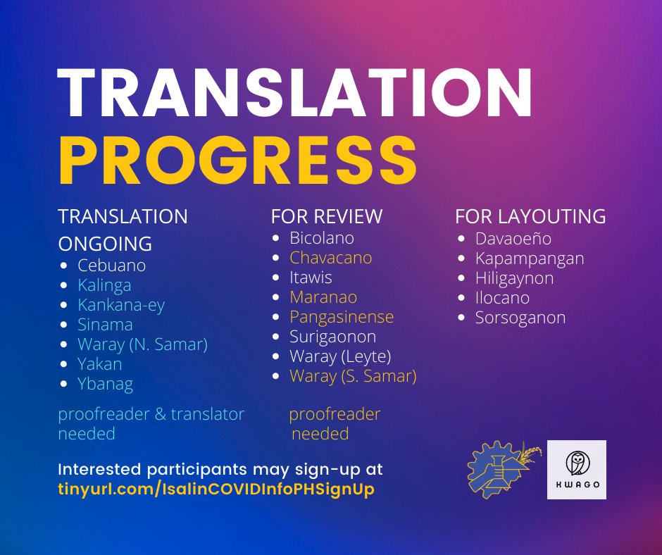 UPDATE:  We are currently translating our infographic to 20 Philippine Languages and here is the current status of the work our volunteers are working hard for  Translation to other languages is possible upon availability of volunteers.  #ScienceForThePeople #SocialSolidarity pic.twitter.com/zE1Iaj95Ah