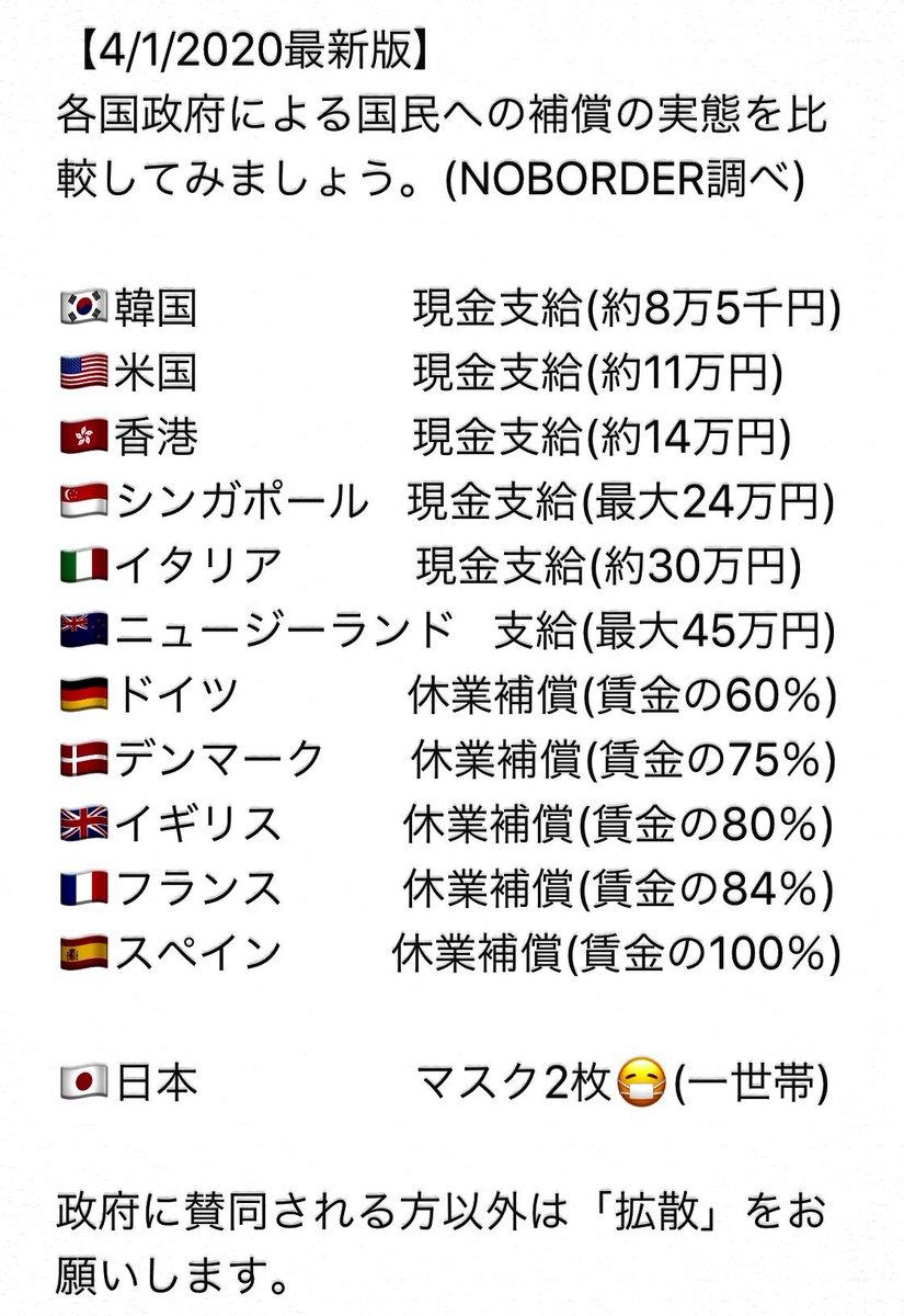【悲報】日本終了のお知らせ【悲報】日本終了のお知らせ【悲報】日本終了のお知らせ