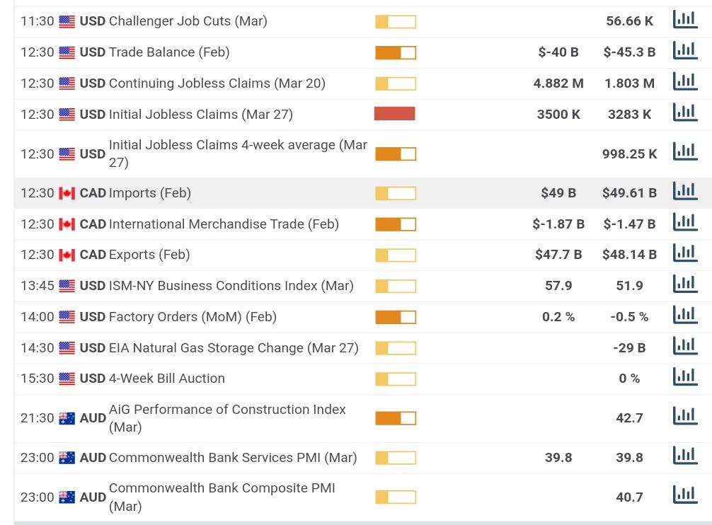 #today #economic calendar  For #premiumforexlearn DM me http://t.me/janiphercruz @Tokyo2020 @landondonovan @NewYorkFed @Forex4youMalay @SingaporeUNpic.twitter.com/s8uPLs13kL