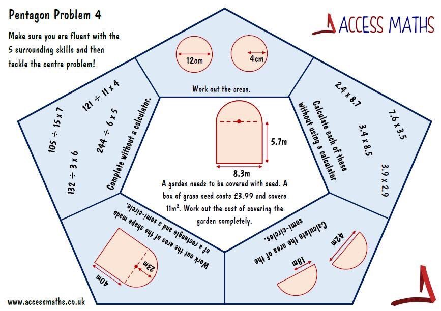 These Pentagon Problems from @AccessMaths are excellent for linking skills to their application.
