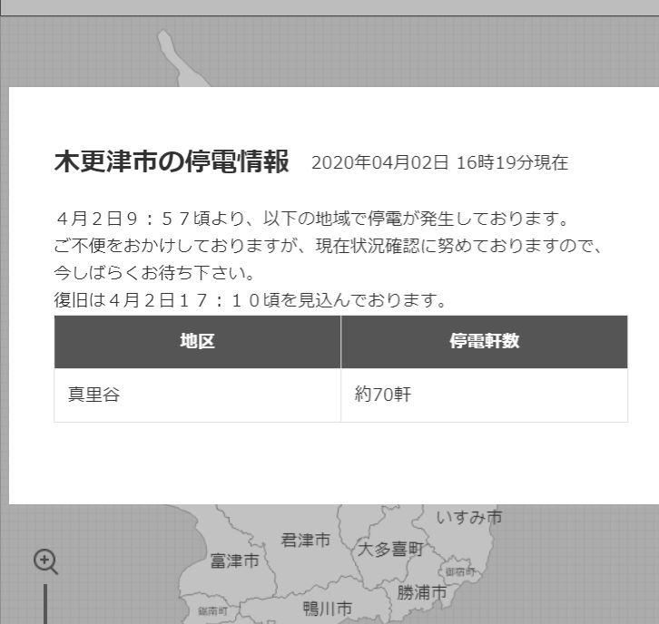 木更津 停電 ツイッター