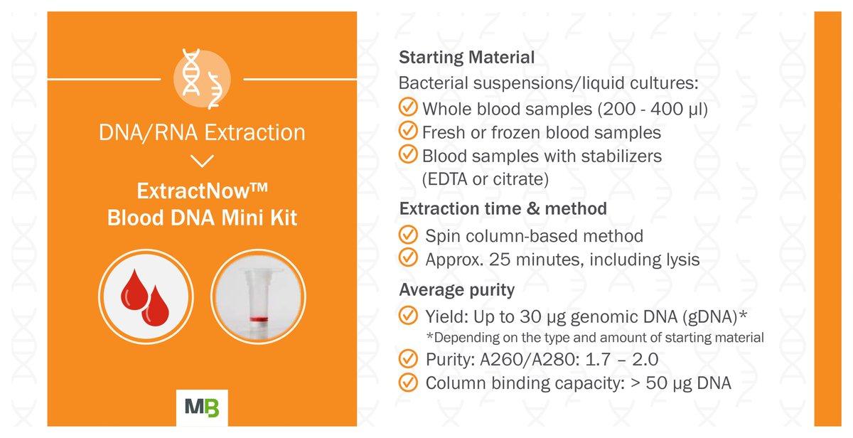 ExtractNow™ Blood
