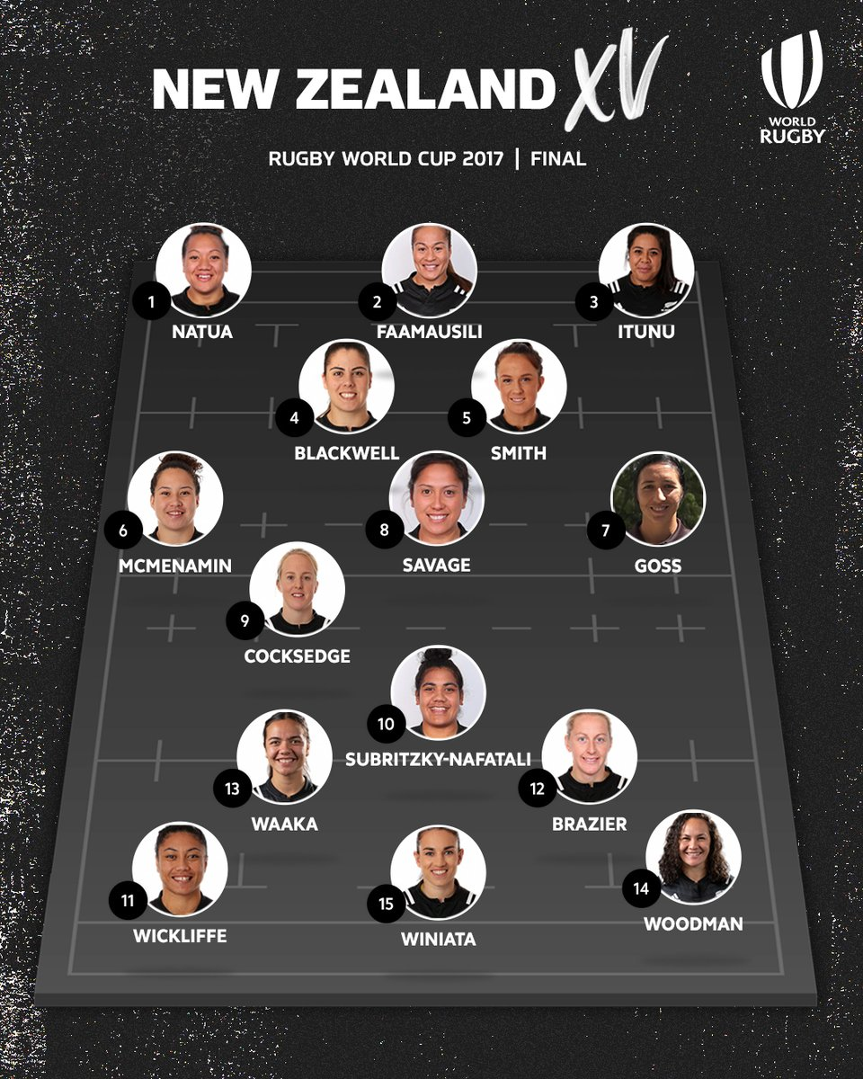 test Twitter Media - 🚨 TEAM NEWS 🚨  Here's how @EnglandRugby and @BlackFerns line-up for the RWC 2017 Final.   🕖 19:00 BST 📺 Rugby World Cup Facebook / World Rugby YouTube https://t.co/dpbLGNvVhO