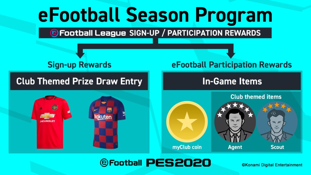Have you been making the most of the eFootball Season rewards? 🤔  Partake in eFootball for a chance to win in-game items PLUS be entered into a lottery to win Club-themed prizes from the http://eFootball.Open team YOU represent!  #eFootballPES2020