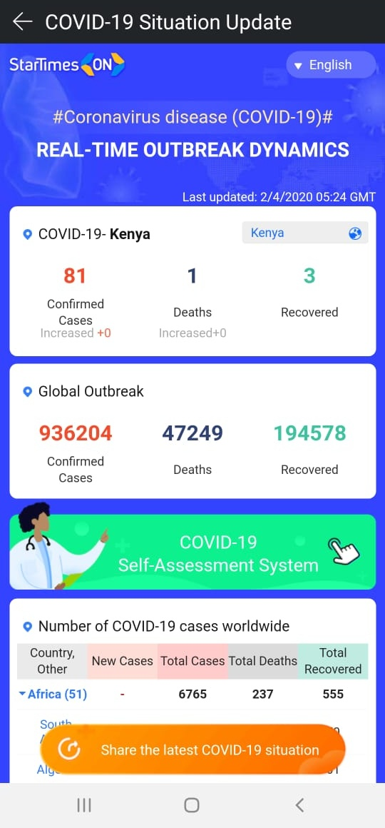 #Covid19 update thanks to @StarTimesKenya #StarTimesCarespic.twitter.com/oMUC1Fy8Rx