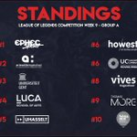 Image for the Tweet beginning: No change in group A